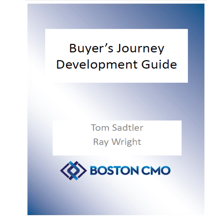 Buyer's Journey Development